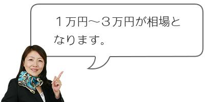祝い 相場 入学 入学祝いの相場:目安は1万円前後。人気のプレゼントや渡す時期・マナーも