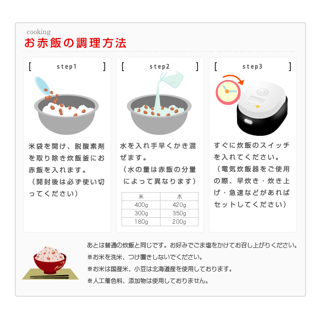 赤飯の製造工程
